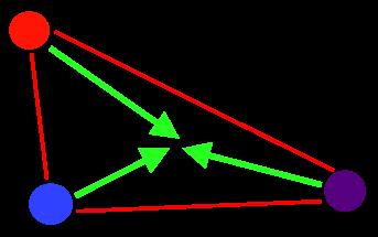 Три этих игрока образуют между собой треугольник и должны двигаться к его центру